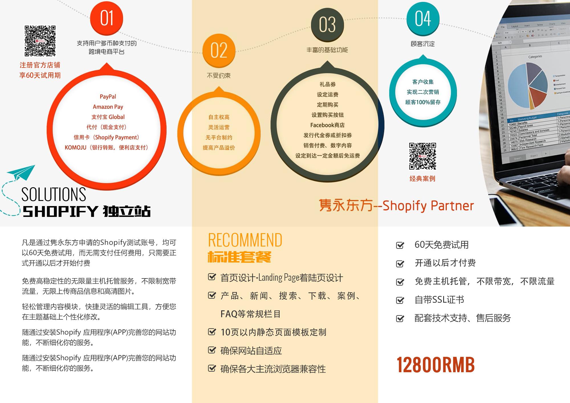 隽永东方 Shopify独立站 12800套餐