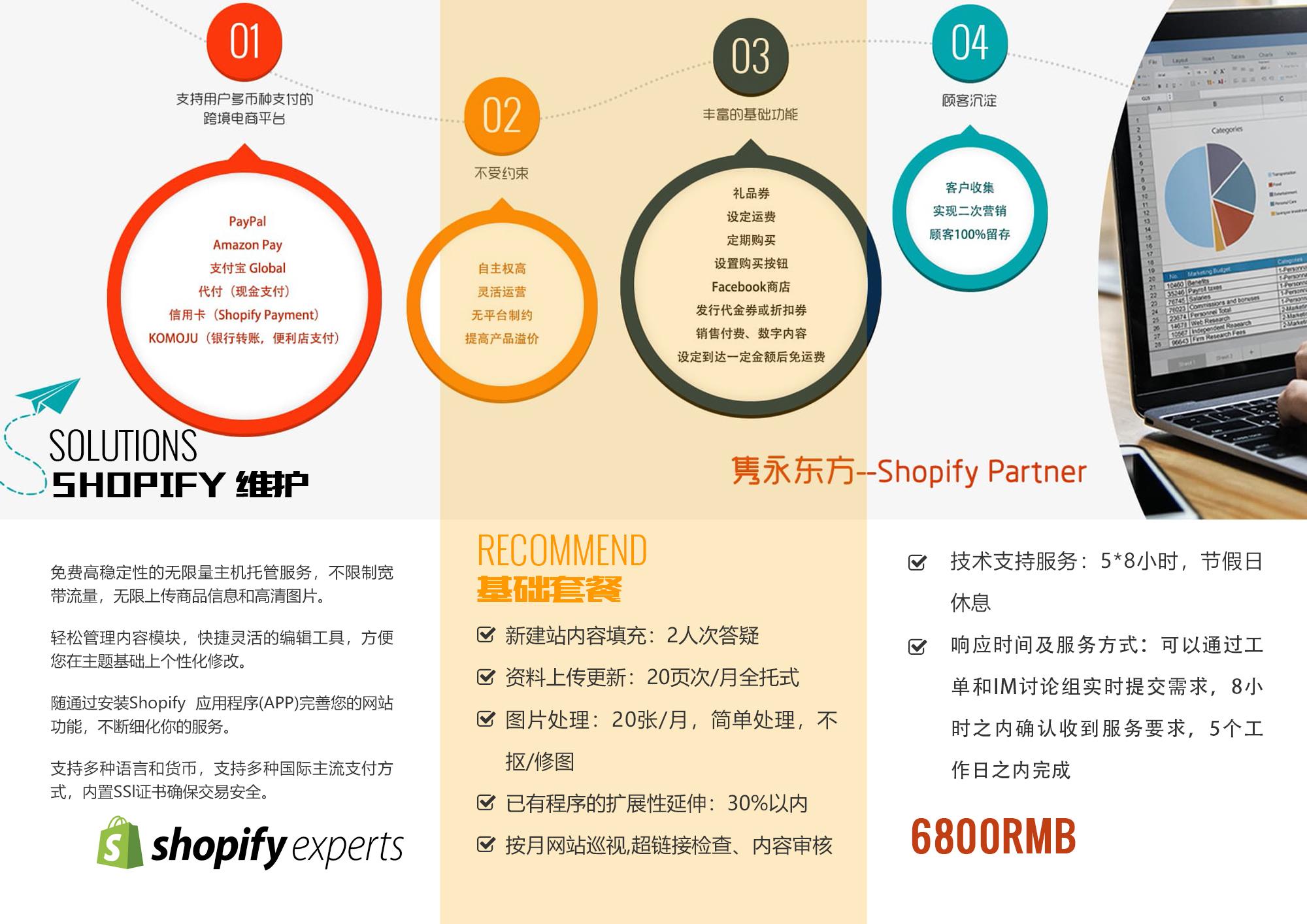 隽永东方 Shopify维护 6800