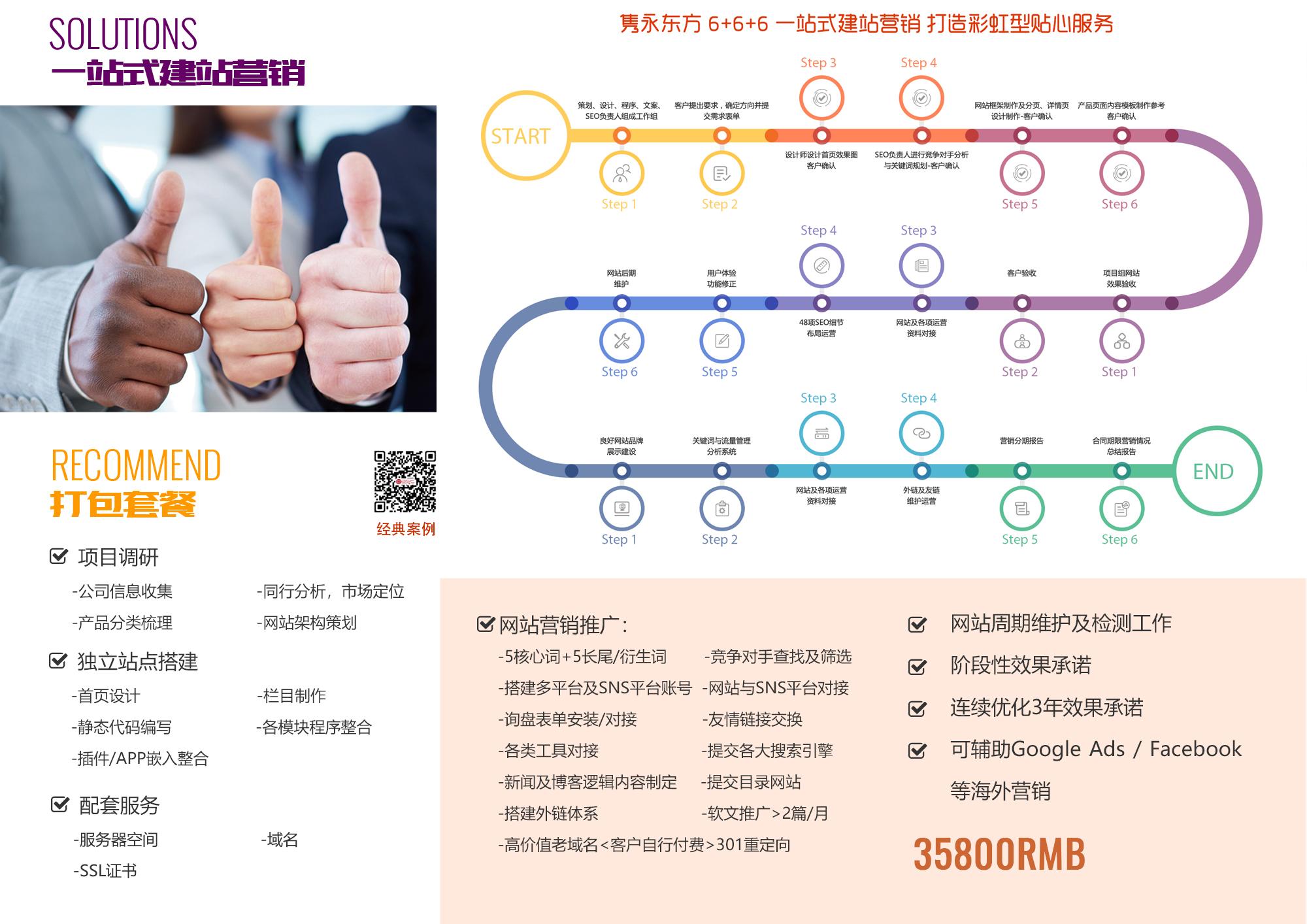 隽永东方 建站营销 35800